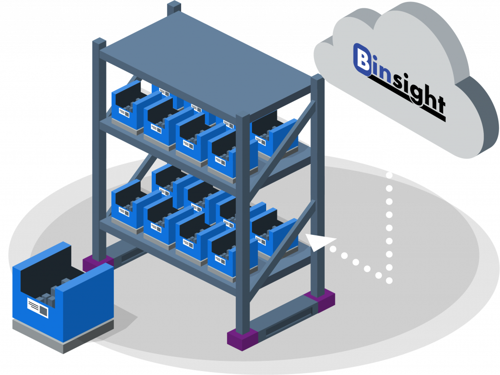 iBinScale is a scale-based inventory monitoring solution