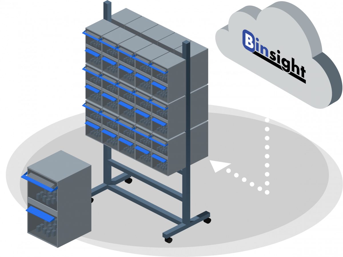 Twin Bin automated inventory replenishment solution